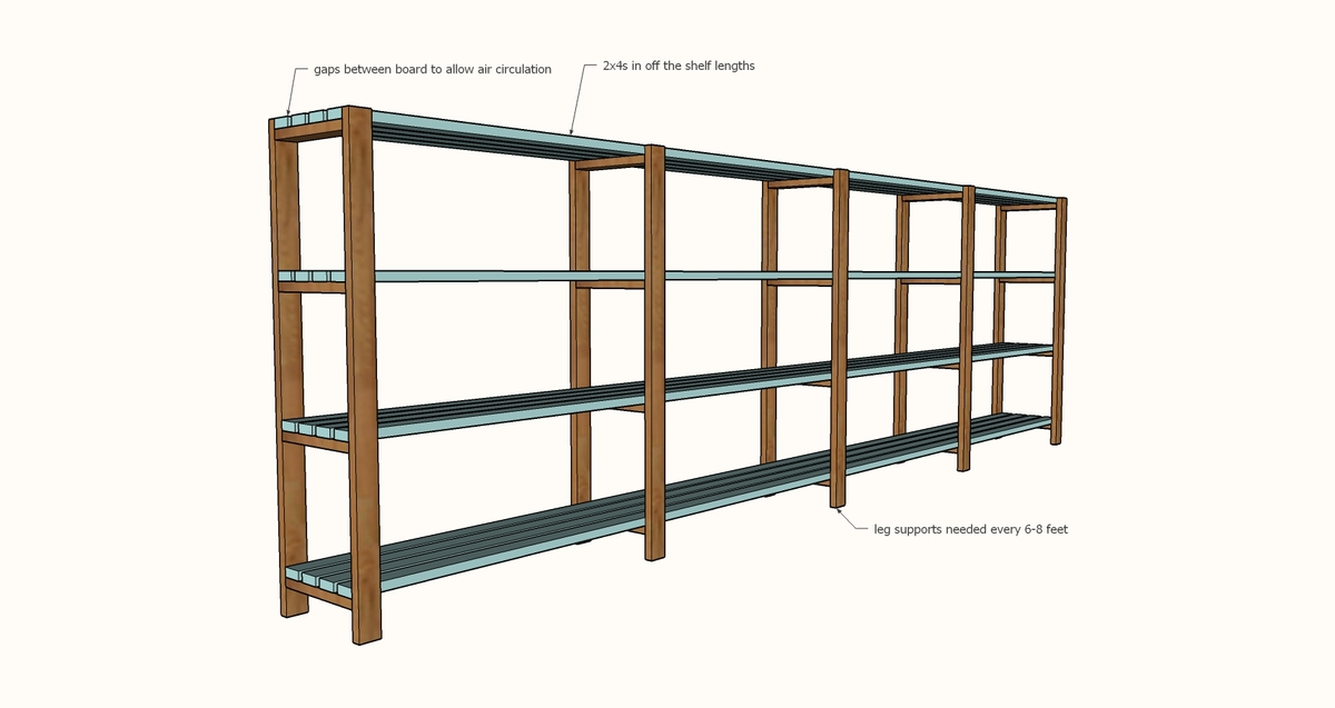 Ana white easy economical garage shelving from 2x4s for Dimension box garage