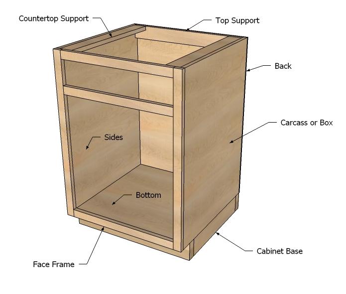 Kitchen Cabinets Sizes Common Detail Specs Pinterest Base ...