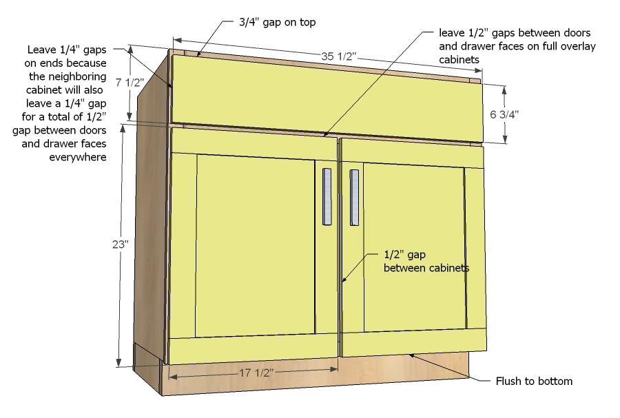 Kitchen sink base cabinet dimensions for Basic kitchen base units