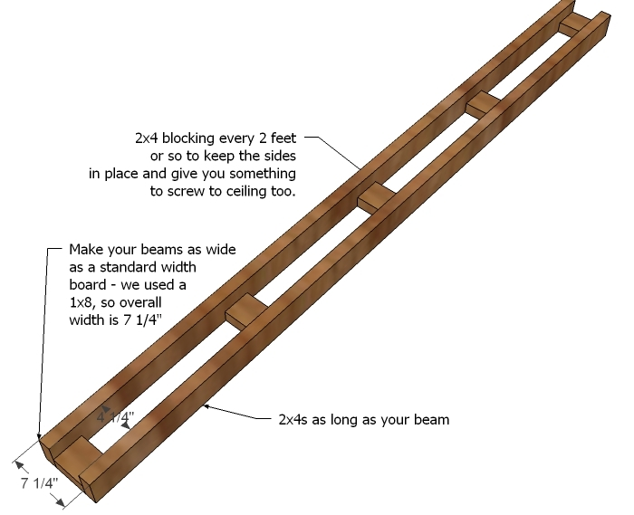 Ana white beams of light diy projects for How to build a box beam