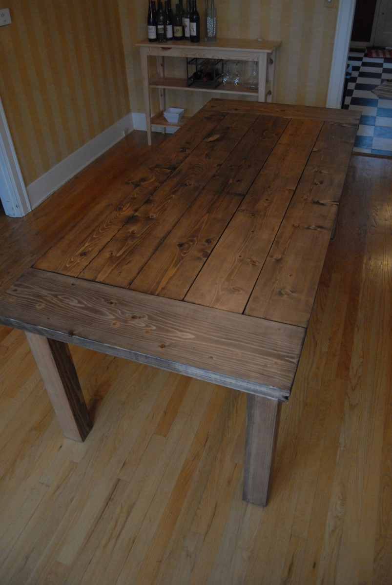 Ana white farmhouse table diy projects for Building a farmhouse