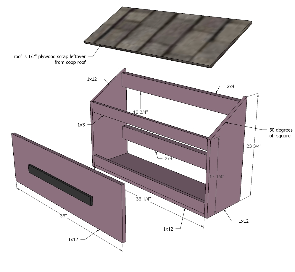 Gesall guide wooden chicken nesting box plans for Make building plans