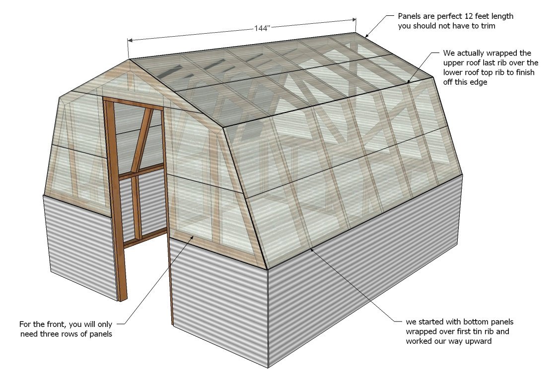 Free wood frame greenhouse plans Free greenhouse plans and designs