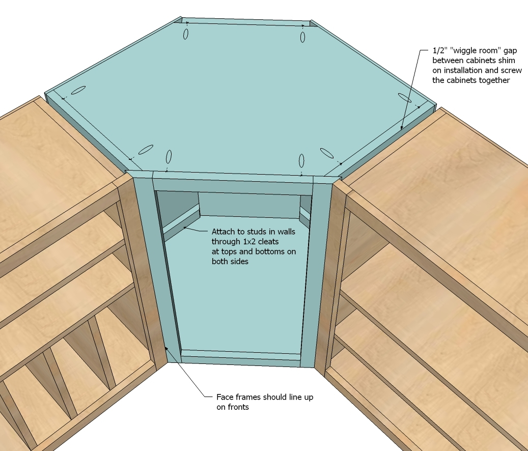 Diy Kitchen Cabinet Plans: Wall Kitchen Corner Cabinet - DIY Projects