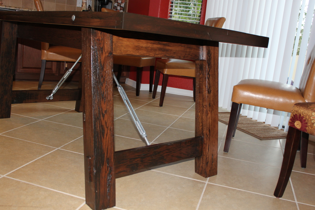 Ana White Benchright Farmhouse Table Diy Projects