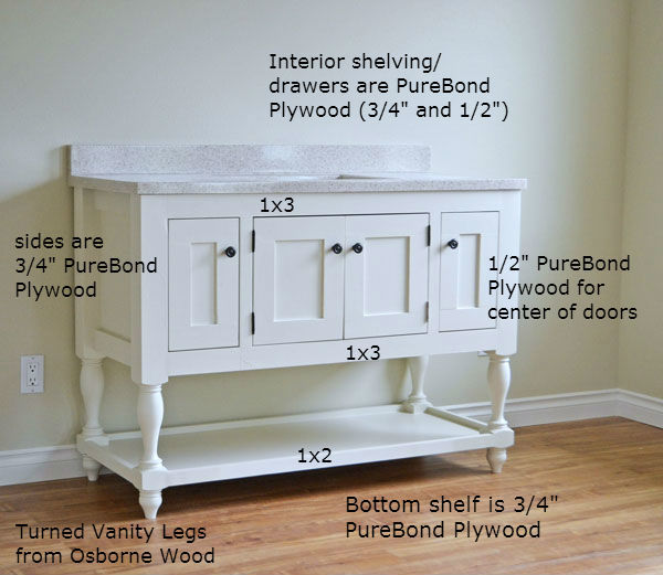 We Are Also Doing What Can To Make The Mompex As Green Possilbe So Using Purebond Plywood When In Furniture Projects This Vanity Is Made