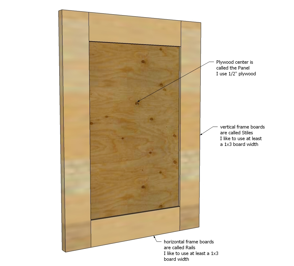 Easiest way to build your own frame and panel cabinet doors - from Ana-White.com