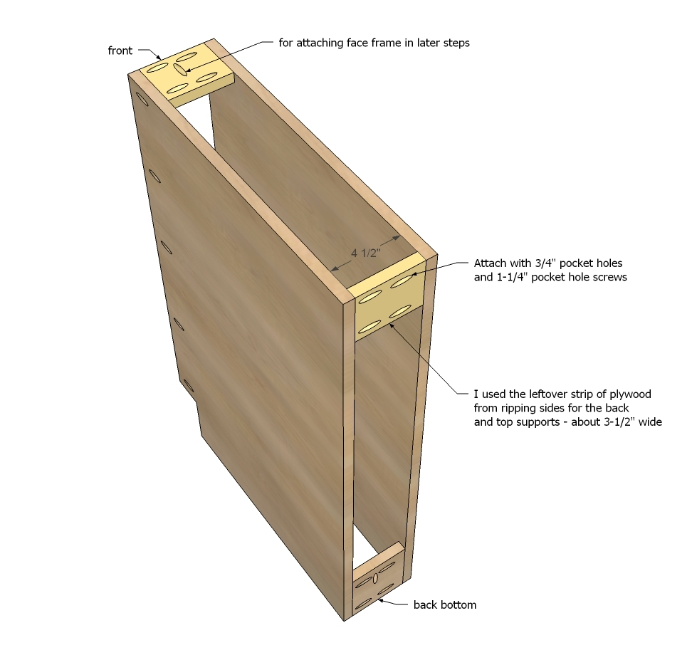 Diy Kitchen Base Cabinet Plans From Picture On With