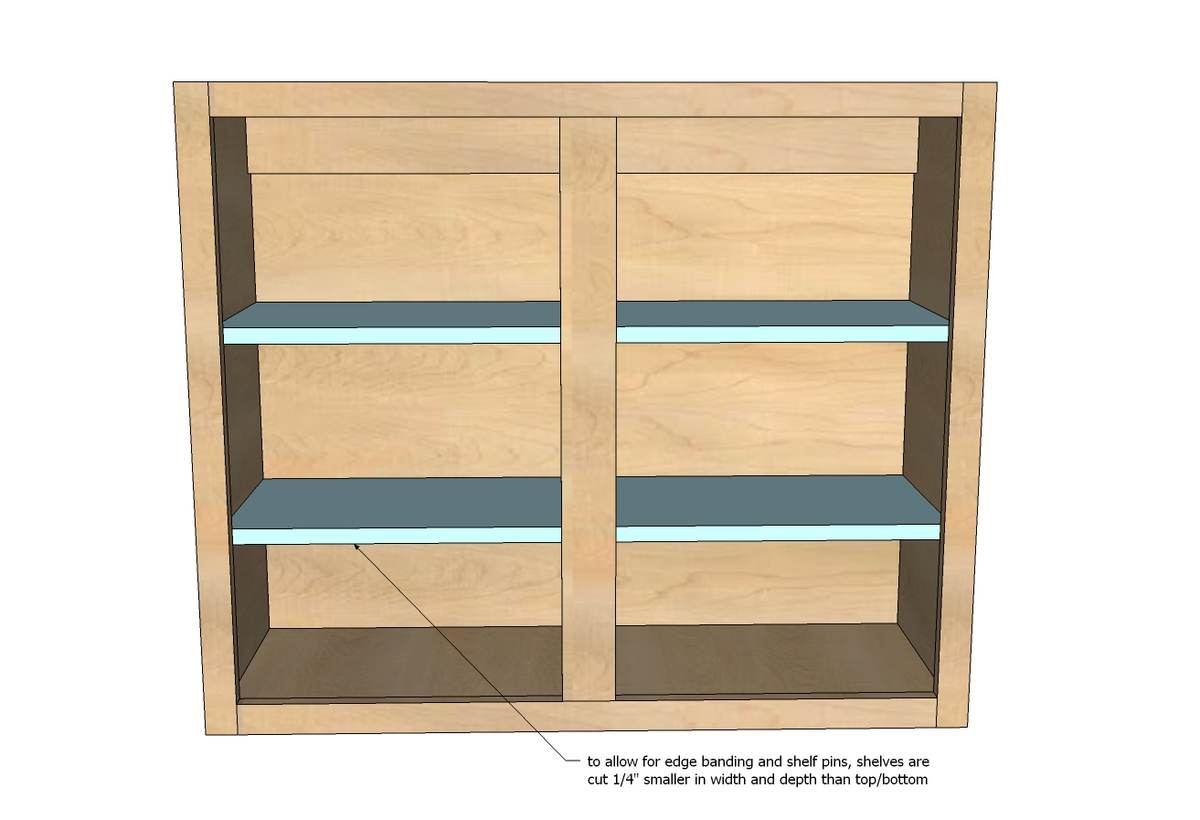 ... The Sides Of The Cabinet By 1/4