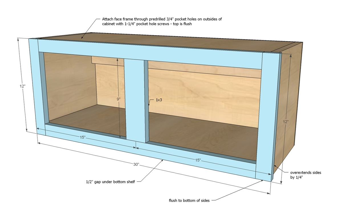 Diy Kitchen Cabinet Plans Woodworking Gear Plans