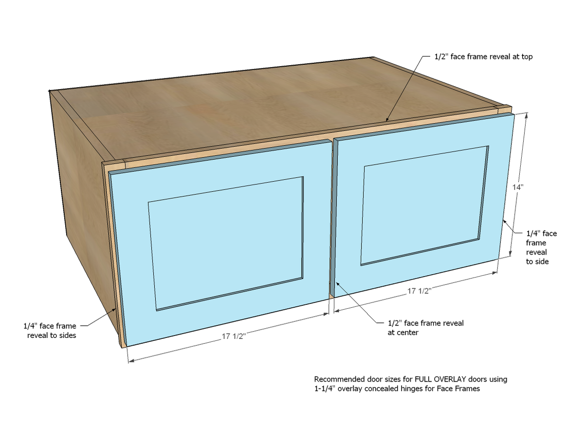 Build The Face Frame Separately On The Table, And Then Attach The Completed Face  Frame To The Front Of The Cabinet.