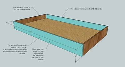 if you are using mdf make sure you predrill the entire depth of the screw and use drywall screws not wood screws avoid screwing within 1 of the end edges - Wooden Trundle Bed Frame