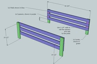 These Measurements Are Similar To The Land Of Nod Simple Bunk Bed Guard Rails And Ladder