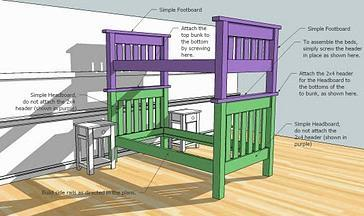how to build simple easy loft bed
