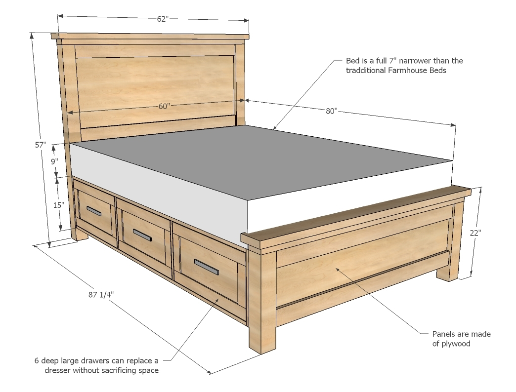 Farmhouse Bed plans for a small space! This bed packs lots of storage in a more compact profile. Detailed step by step plans to help you build your own DIY ...  sc 1 st  Ana White & Ana White | Farmhouse Storage Bed with Storage Drawers - DIY Projects