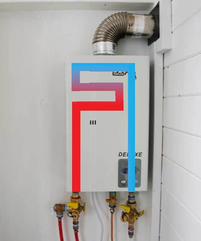 Choosing the Best Tankless Water Heater for Your Needs and Climate