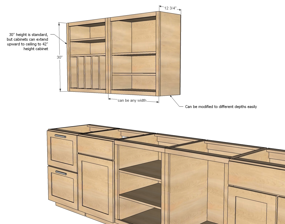 Ana white wall kitchen cabinet basic carcass plan diy for Kitchen cabinet layout design