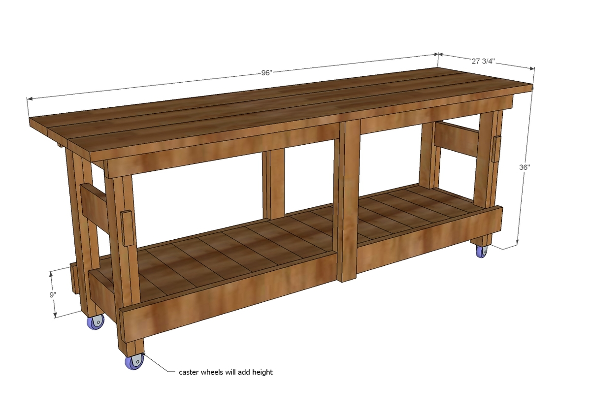 Dimensions of workbench console