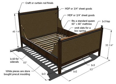 dimensions - Queen Size Bed Frame Dimensions