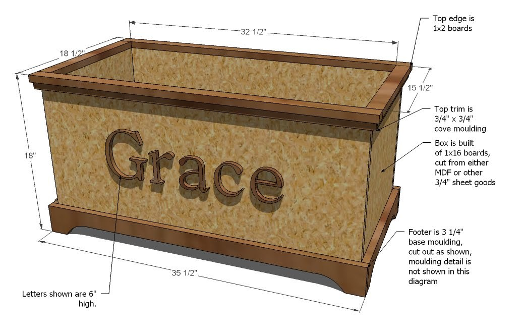 instructions on how to make a toy chest | Discover ...