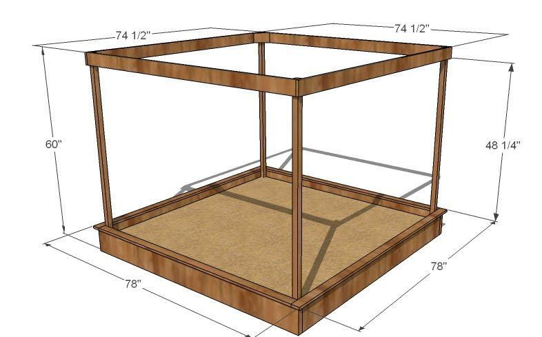 large covered sandbox - Sandbox Design Ideas