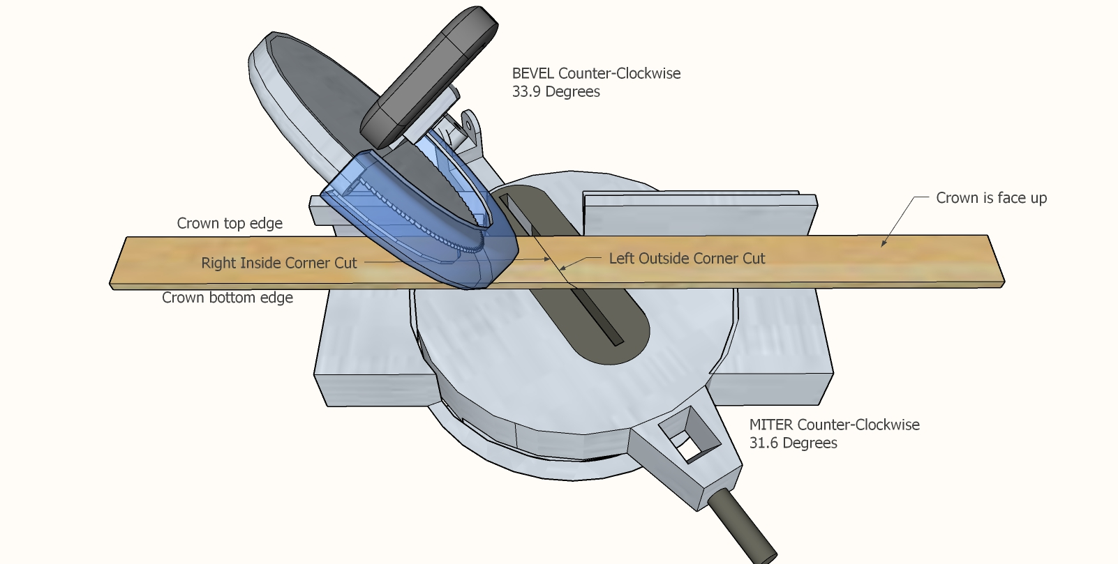 setting crown moulding angles on miter saw