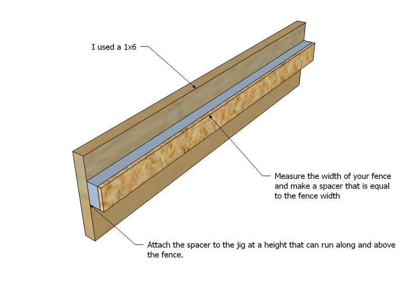 Door making jig templates for making louvered doors are for Raised panel door templates