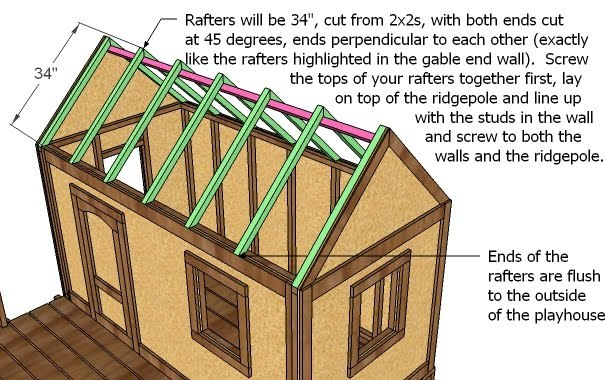 Step 2 Instructions: RAFTERS Build ...