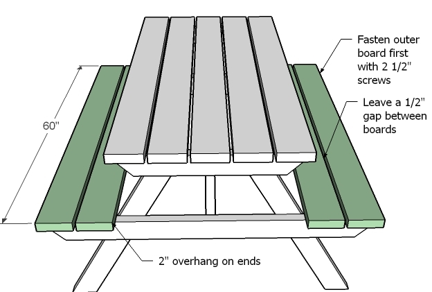 diagram showing seat boards attached to the picnic table