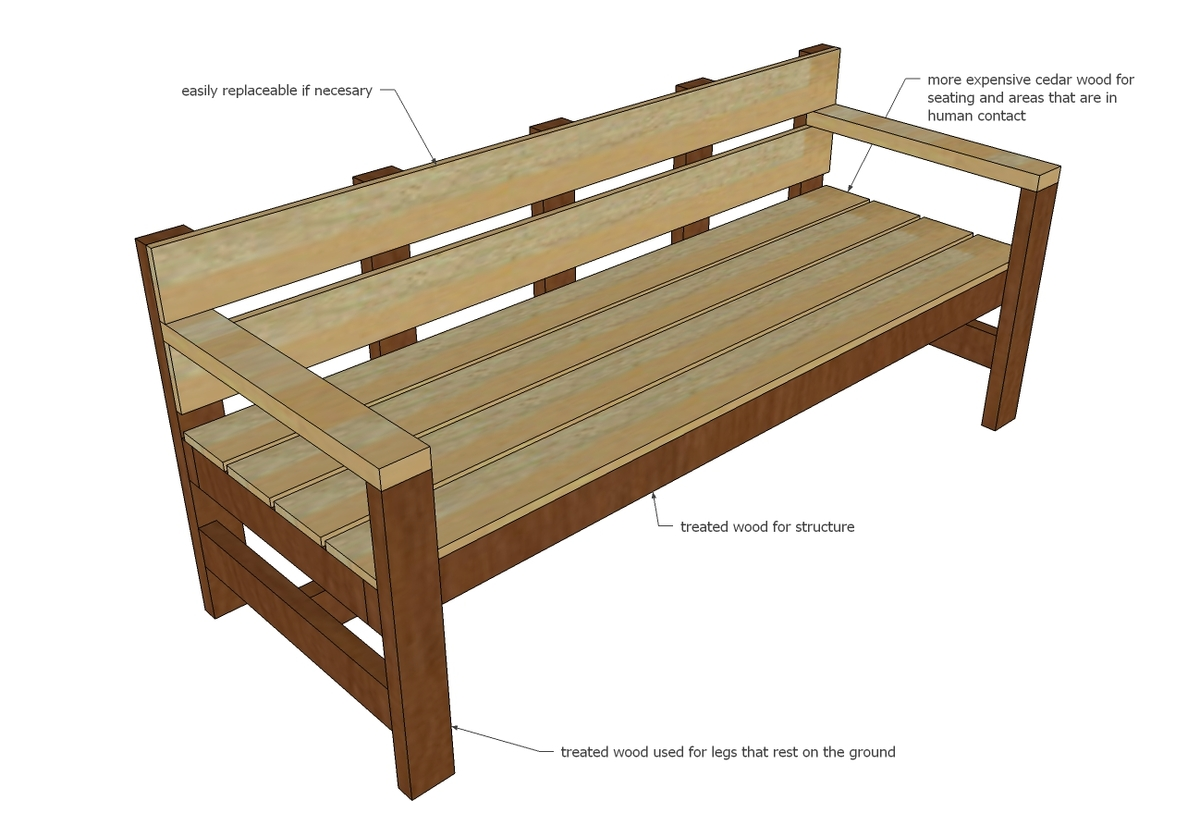 If Your Project Budget Allows, Do Investing In Cedar Or Other Outdoor  Friendly Wood Species, But Avoid Chemically Treated Wood For Tabletops And  Seating, ...