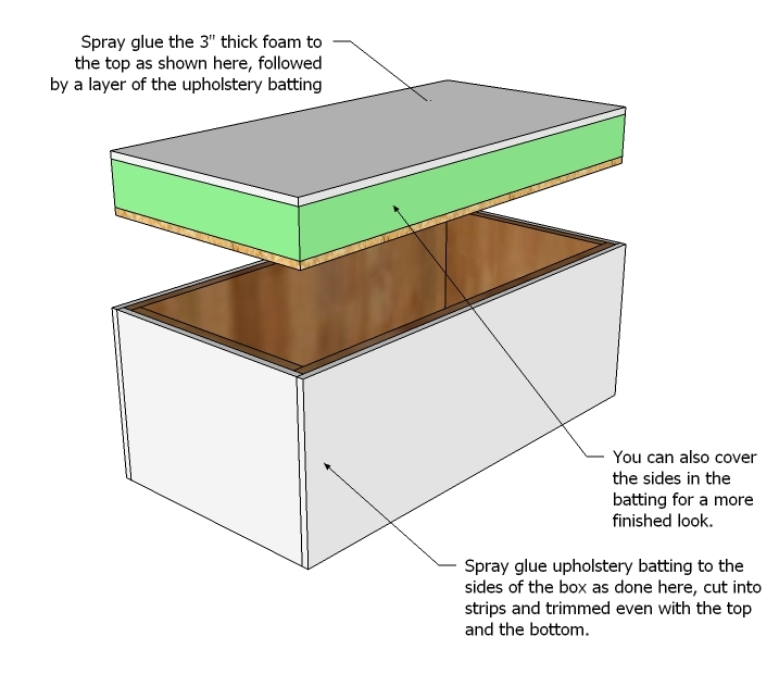 Wood Project Ideas: Diy ottoman plans